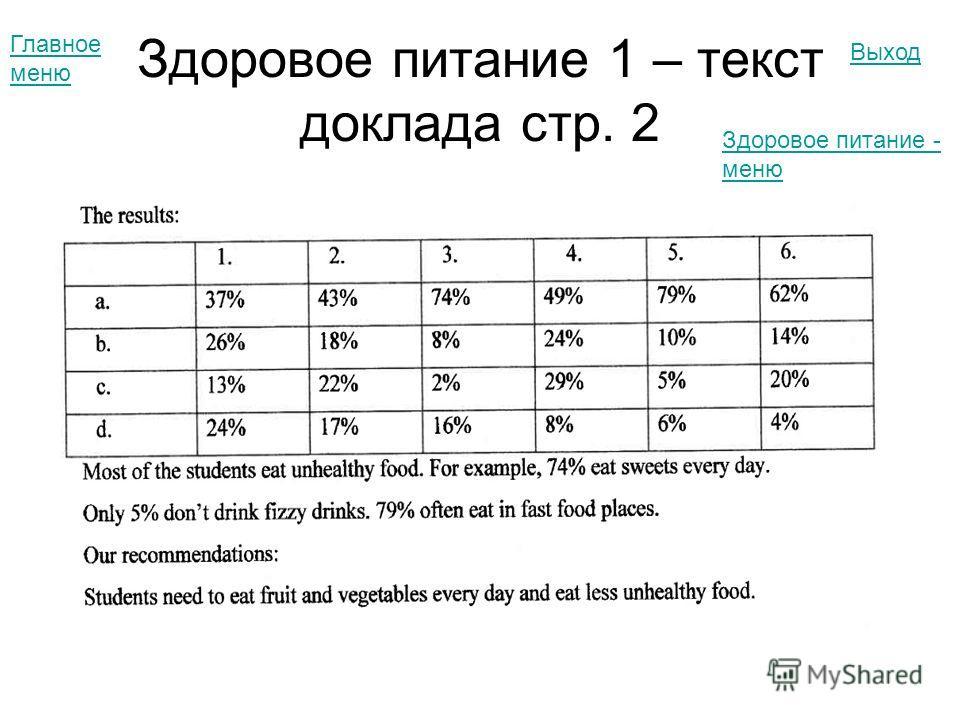 Здоровое питание 1 – текст доклада стр. 2 Главное меню Выход Здоровое питание - меню