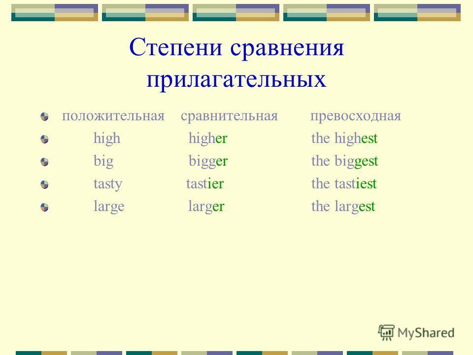 Степени сравнения прилагательных положительная сравнительная превосходная high higher the highest big bigger the biggest tasty tastier the tastiest large larger the largest