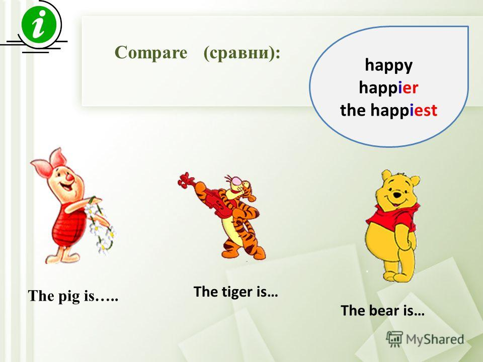 Compare (сравни): The pig is….. The tiger is… The bear is… happy happier the happiest