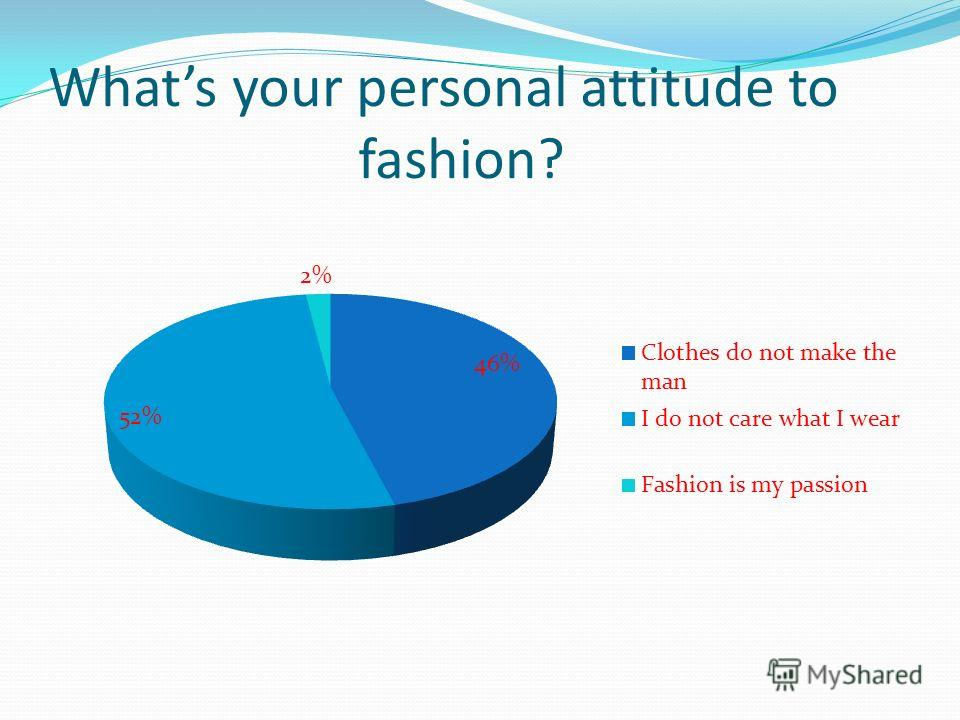 Whats your personal attitude to fashion?