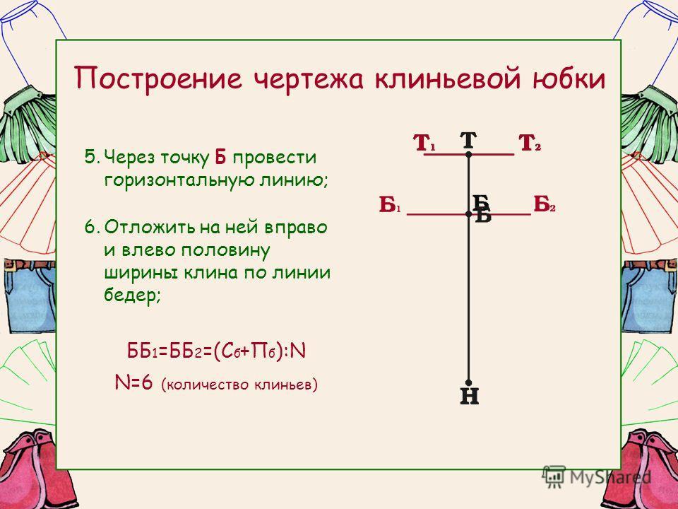 Построение чертежа клиньевой юбки 5.Через точку Б провести горизонтальную линию; 6.Отложить на ней вправо и влево половину ширины клина по линии бедер; ББ 1 =ББ 2 =(С б +П б ):N N=6 (количество клиньев)