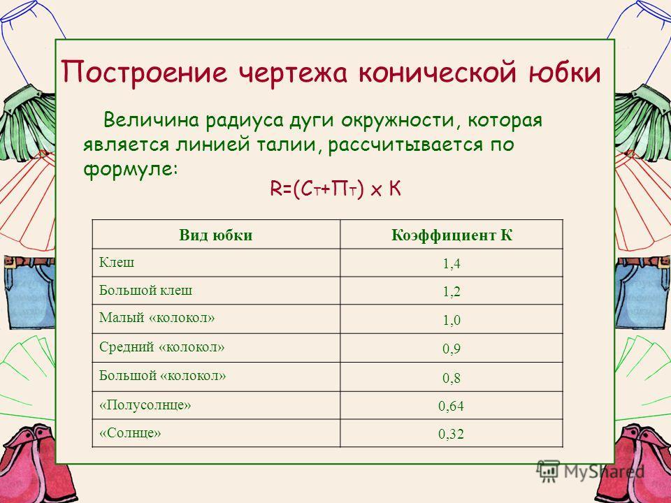 Построение чертежа конической юбки Величина радиуса дуги окружности, которая является линией талии, рассчитывается по формуле: R=(C Т +П Т ) х К Вид юбкиКоэффициент К Клеш 1,4 Большой клеш 1,2 Малый «колокол» 1,0 Средний «колокол» 0,9 Большой «колоко