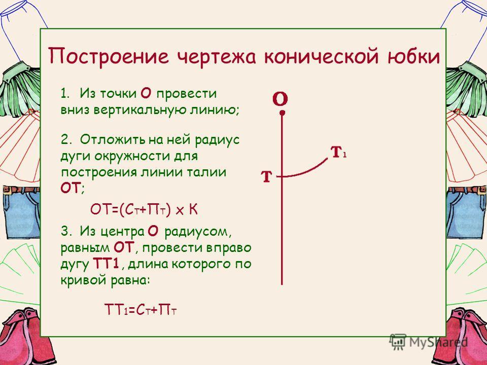 Построение чертежа конической юбки 1.Из точки О провести вниз вертикальную линию; 2.Отложить на ней радиус дуги окружности для построения линии талии ОТ; ОТ=(С Т +П Т ) х К 3.Из центра О радиусом, равным ОТ, провести вправо дугу ТТ1, длина которого п