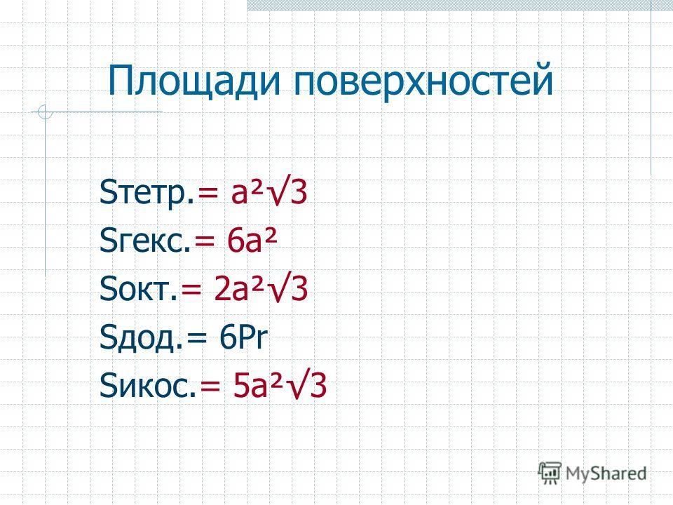 Площади поверхностей Sтетр.= a²3 Sгекс.= 6a² Sокт.= 2a²3 Sдод.= 6Pr Sикос.= 5a²3