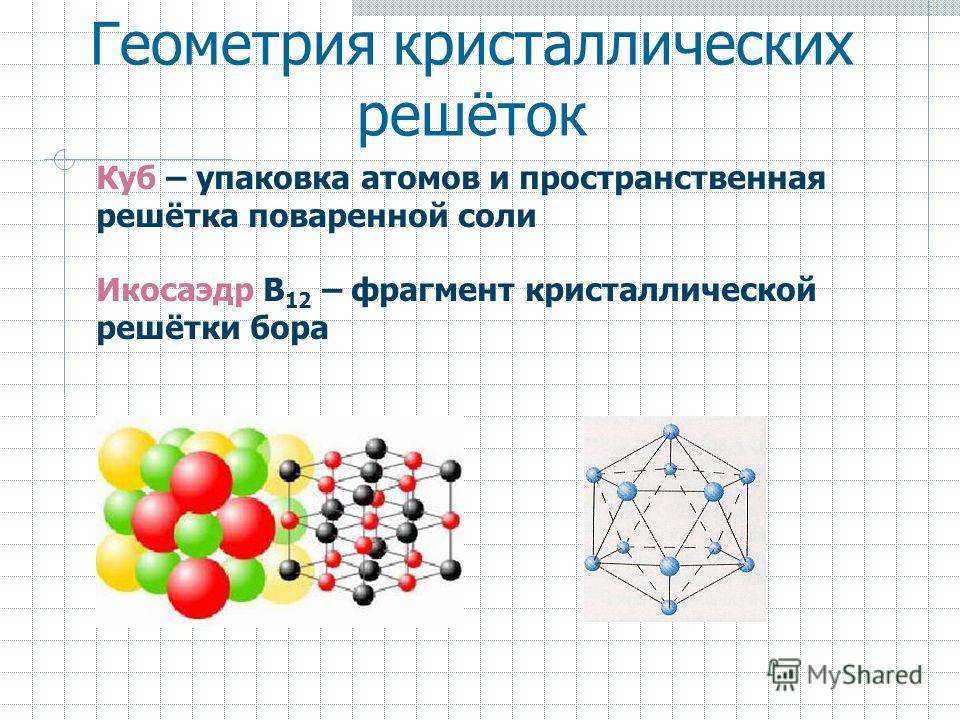 Геометрия кристаллических решёток Икосаэдр В 12 – фрагмент кристаллической решётки бора Куб – упаковка атомов и пространственная решётка поваренной соли