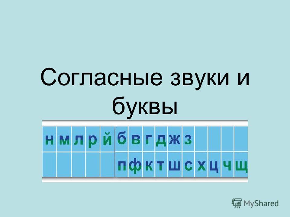 Согласные звуки и буквы