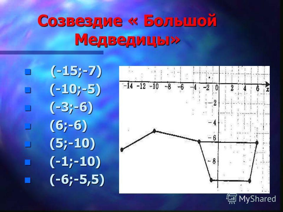Созвездие « Большой Медведицы» n (-15;-7) n (-10;-5) n (-3;-6) n (6;-6) n (5;-10) n (-1;-10) n (-6;-5,5)