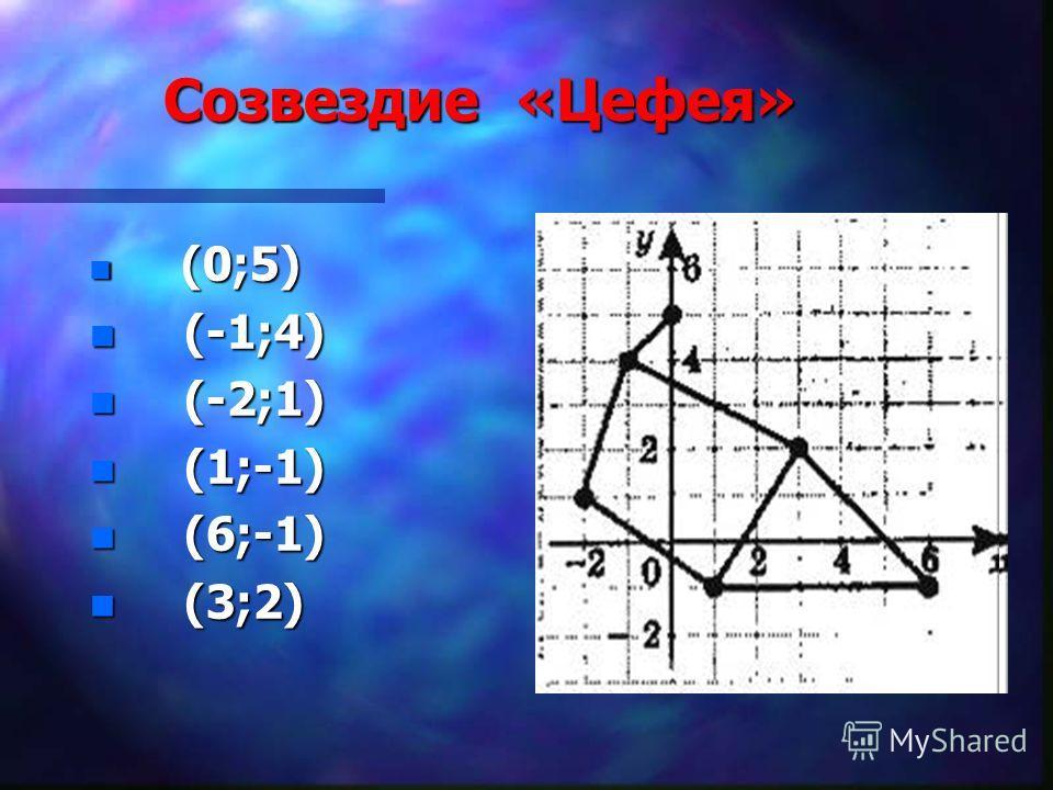 Созвездие «Цефея» n (0;5) n (-1;4) n (-2;1) n (1;-1) n (6;-1) n (3;2)
