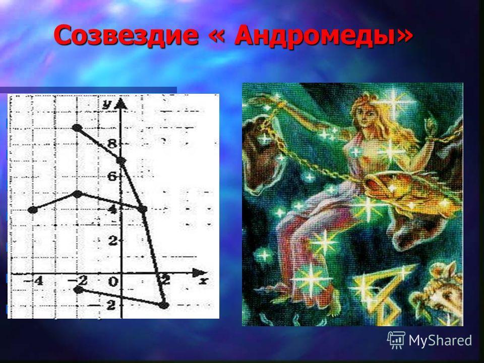 Созвездие « Андромеды» n ( -2;9) 0;7) 1;4) 2;-2) -2;-1) -2;5) -4;4)