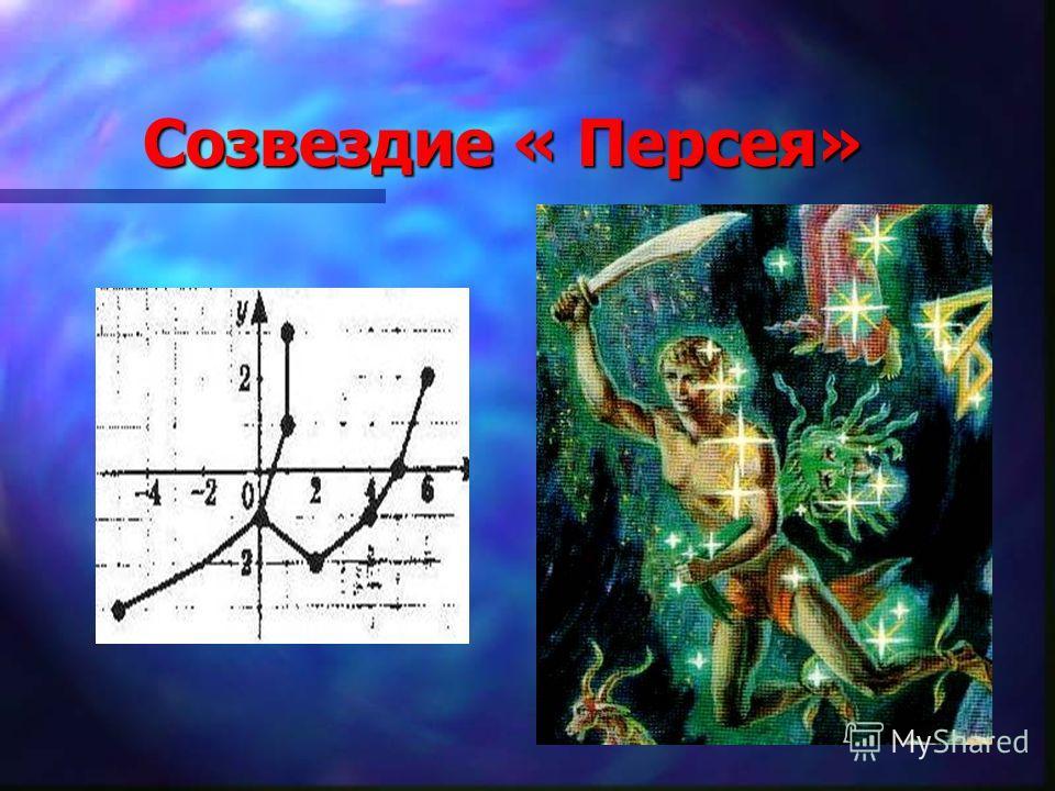 Созвездие « Персея» Созвездие « Персея»