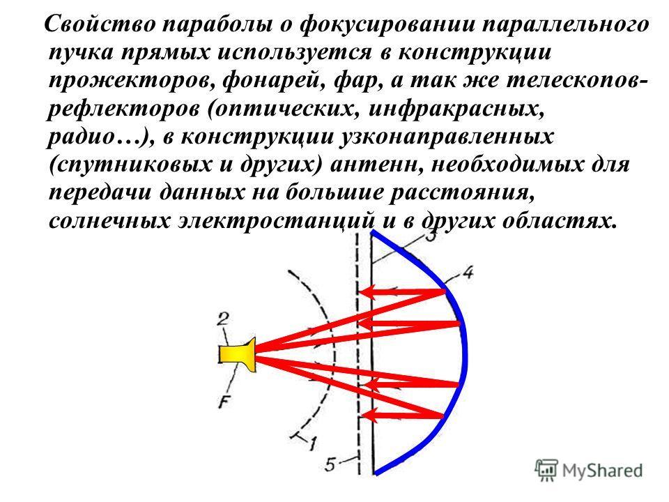 Свойство параболы о фокусировании параллельного пучка прямых используется в конструкции прожекторов, фонарей, фар, а так же телескопов- рефлекторов (оптических, инфракрасных, радио…), в конструкции узконаправленных (спутниковых и других) антенн, необ