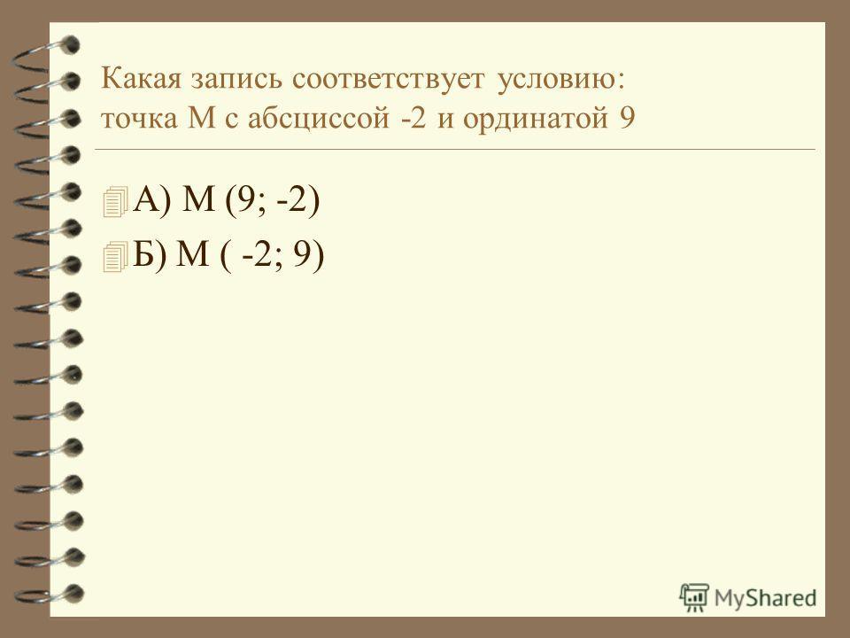 Какая запись соответствует условию: точка М с абсциссой -2 и ординатой 9 4А4А) М (9; -2) 4Б4Б) М ( -2; 9)