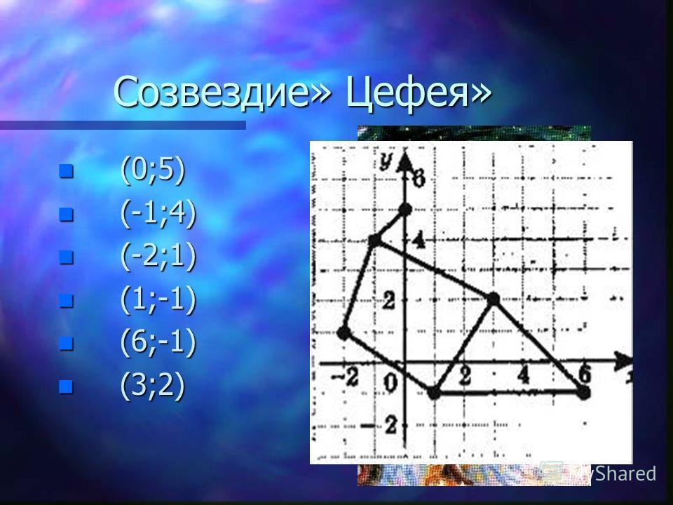 Созвездие» Цефея» 0;5) -1;4) -2;1) 1;-1) 6;-1) 3;2)
