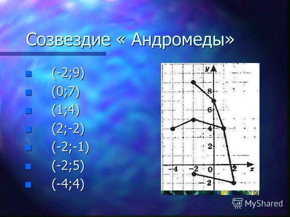 Созвездие « Андромеды» -2;9) 0;7) 1;4) 2;-2) -2;-1) -2;5) -4;4)