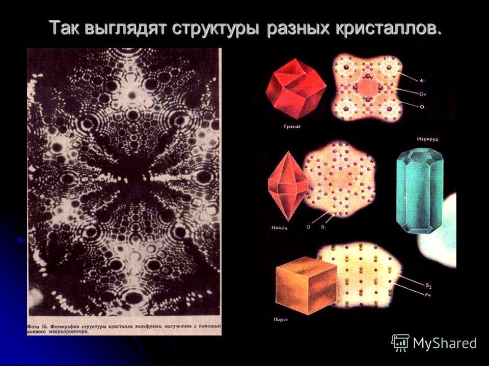 Так выглядят структуры разных кристаллов.