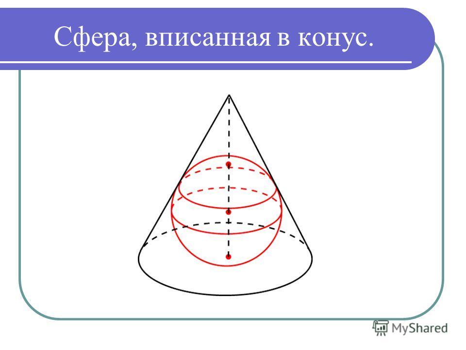 Сфера, вписанная в конус.