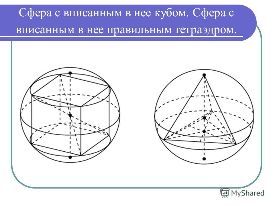 Сфера с вписанным в нее кубом. Сфера с вписанным в нее правильным тетраэдром.