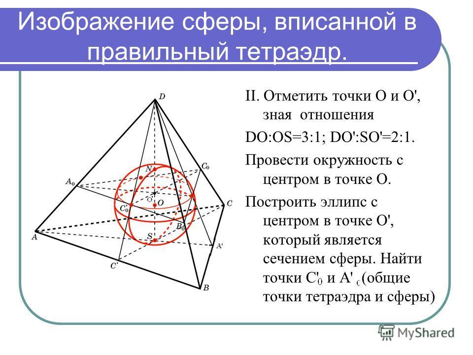 Изображение сферы, вписанной в правильный тетраэдр. II. Отметить точки О и О', зная отношения DO:OS=3:1; DO':SО'=2:1. Провести окружность с центром в точке О. Построить эллипс с центром в точке О', который является сечением сферы. Найти точки С' и A'