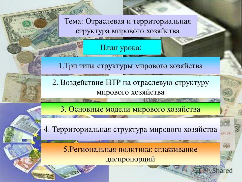 воздействие научно-технической революции на мировое хозяйство по: