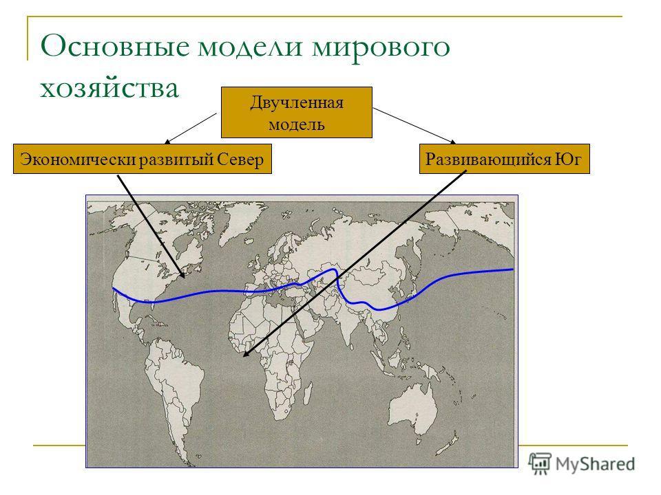 Основные модели мирового хозяйства Двучленная модель Экономически развитый СеверРазвивающийся Юг