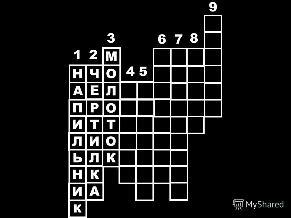 9 К О РП А Н И Л Ь Н И К Е Ч Т И Л К А Л О М Т О К 12 3 45 67 8