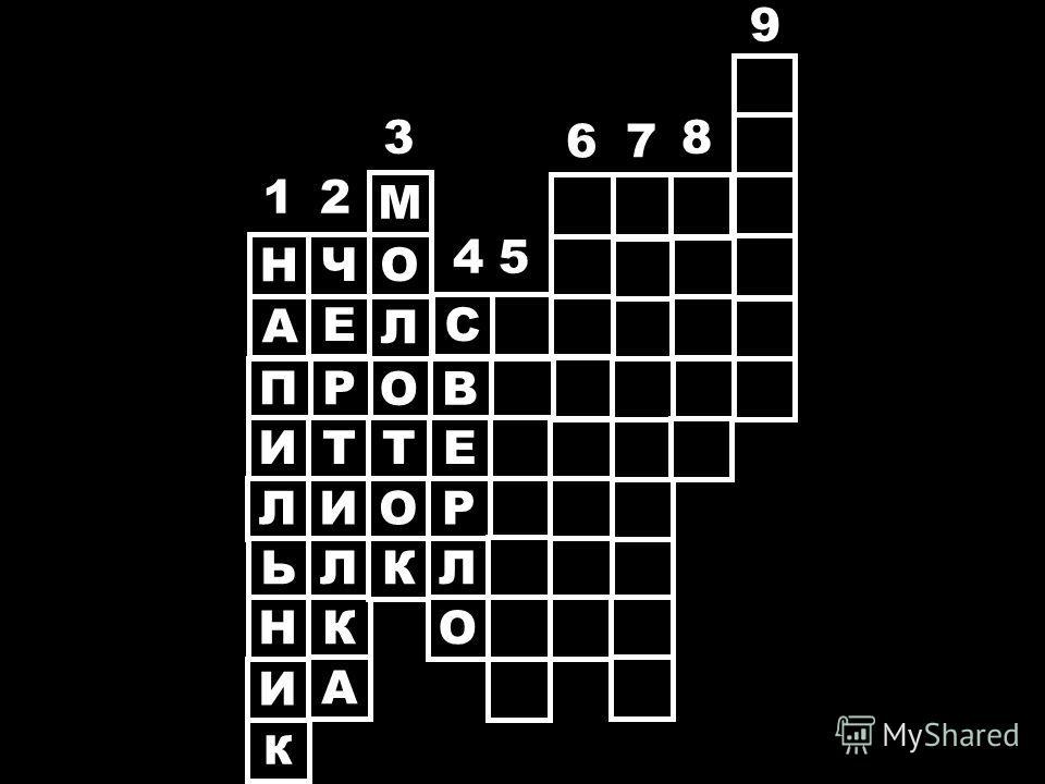 9 ВО РП А Н И Л Ь Н И К Е Ч Т И Л К А Л О М Т О К С Е Р Л О 12 3 45 67 8