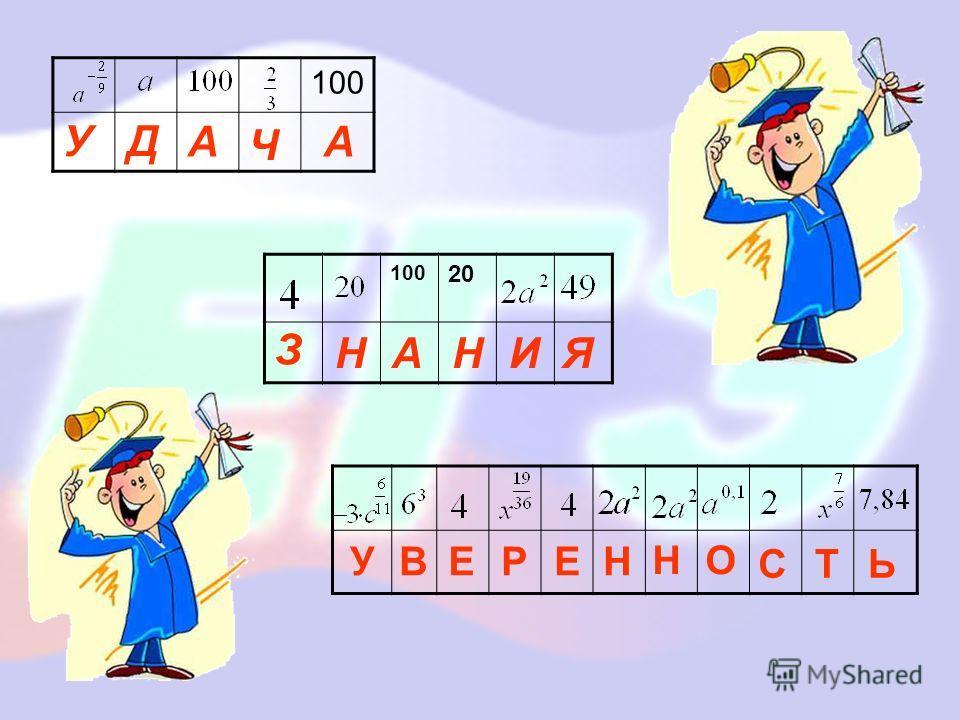 100 У А Ч А Д 20 З НАНИЯ ЬТС ОН НЕРЕВУ