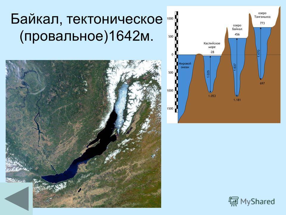 Байкал, тектоническое (провальное)1642м.