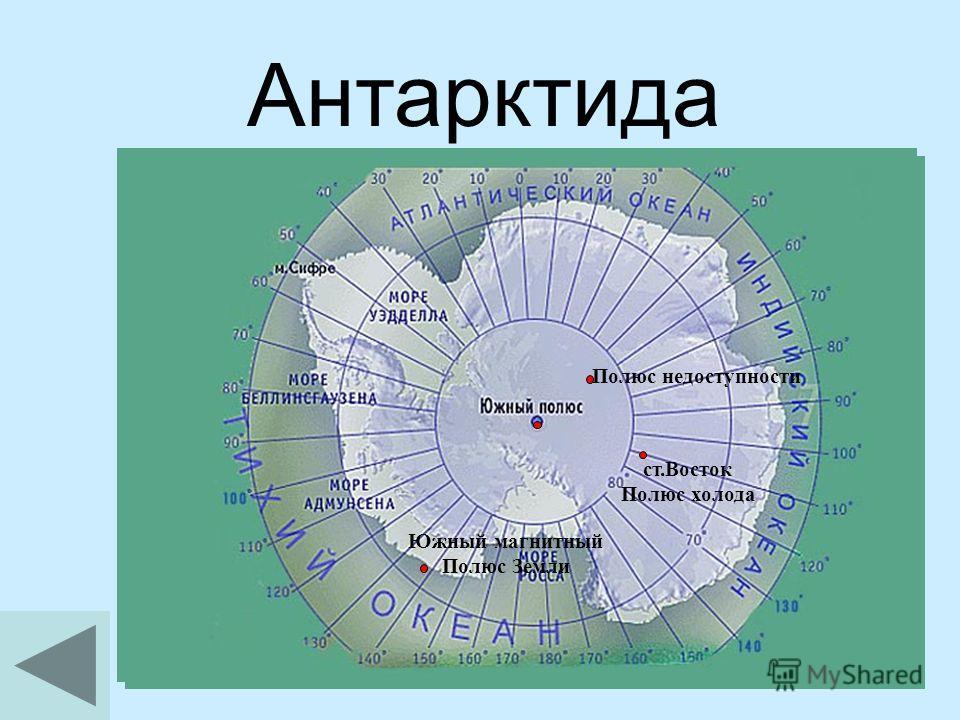 Антарктида ст.Восток Полюс холода Полюс недоступности Южный магнитный Полюс Земли
