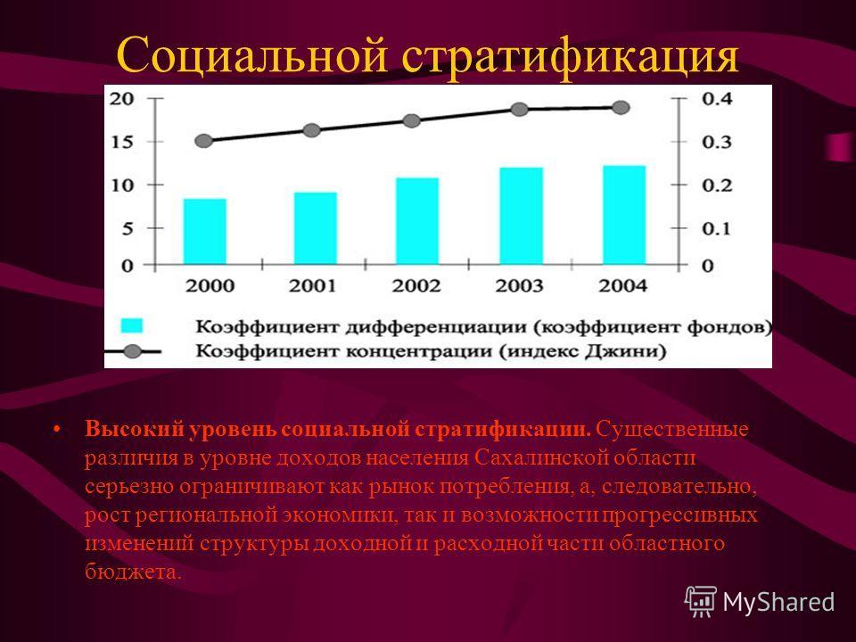 Ведь, стратегический анализ предполагает всестороннюю оценку стратегического потенциала Сахалинской области, изучение и прогнозирование стратегического климата, выявление сильных и слабых конкурентных позиций региона с использованием соответствующих