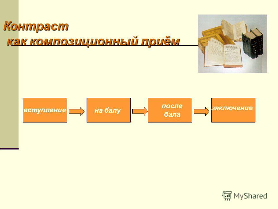 Контраст как композиционный приём как композиционный приём вступление на балу после бала заключение