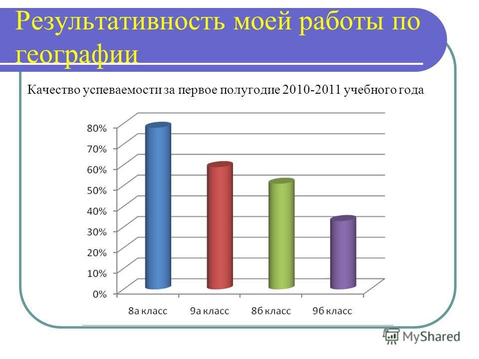 Результативность моей работы по географии Качество успеваемости за первое полугодие 2010-2011 учебного года