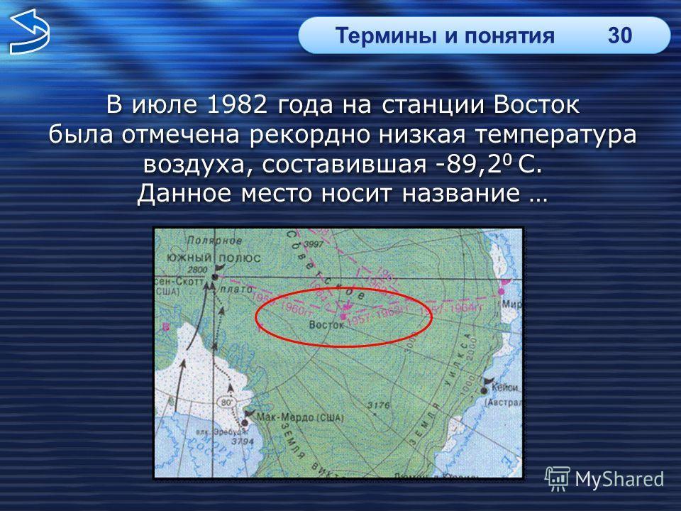 В июле 1982 года на станции ВостокВ июле 1982 года на станции Восток была отмечена рекордно низкая температура воздуха, составившая -89,2 0 С. Данное место носит название …Данное место носит название … В июле 1982 года на станции ВостокВ июле 1982 го