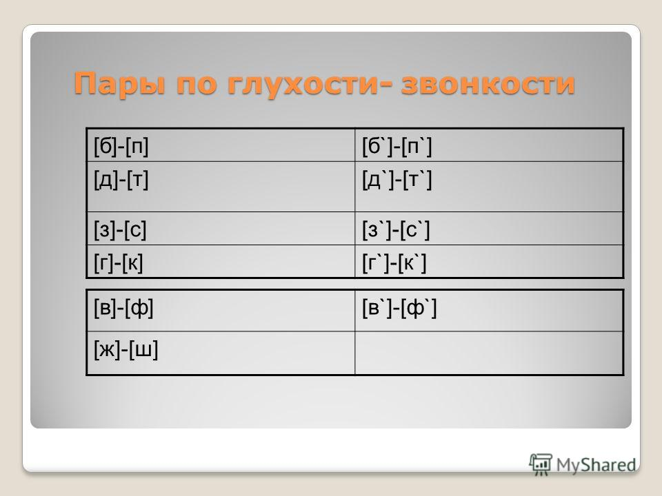 ВАЖНО! Когда мы говорим, парные звонкие согласные звуки на конце слова заменяются парными глухими- ОГЛУШАЮТСЯ