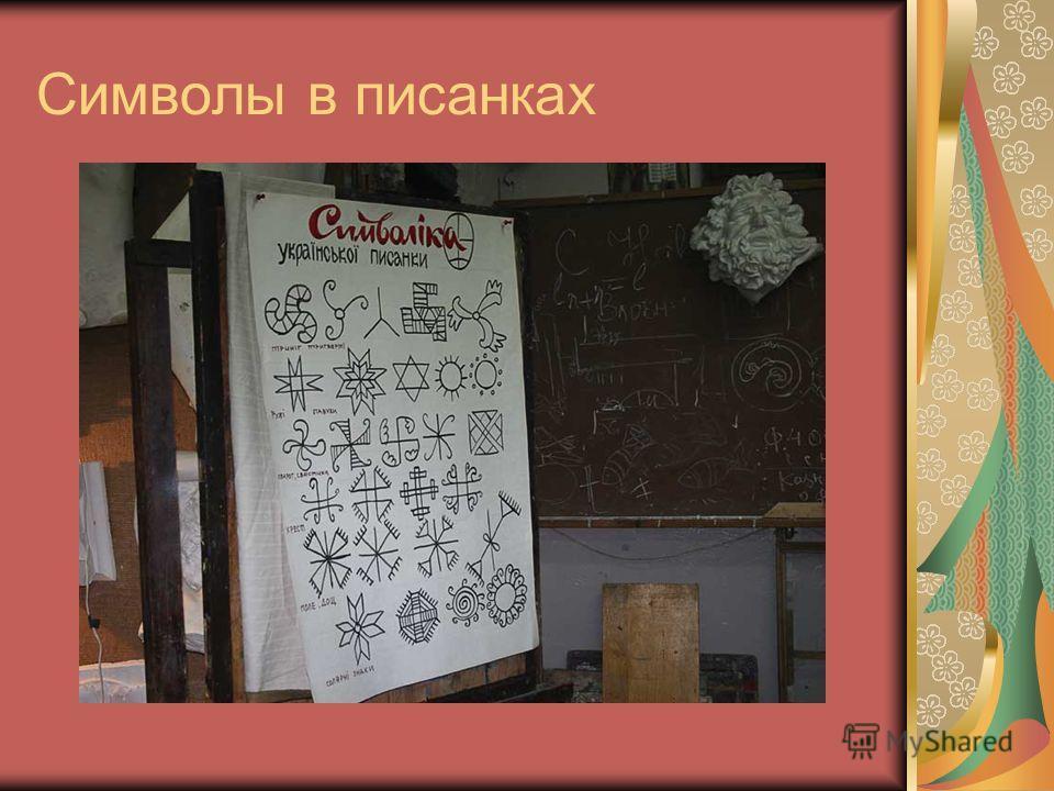 Символы в писанках
