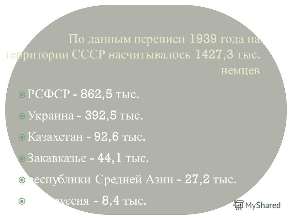 По данным переписи 1939 года на территории СССР насчитывалось 1427,3 тыс. немцев РСФСР - 862,5 тыс. Украина - 392,5 тыс. Казахстан - 92,6 тыс. Закавказье - 44,1 тыс. республики Средней Азии - 27,2 тыс. Белоруссия - 8,4 тыс.