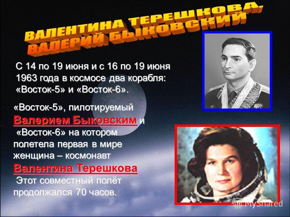 Вслед за первым полетом Ю. А. Гагарина 6 августа 1961 г. Германом Степановичем Титовым на корабле «Восток-2» был совершен второй космический, полет, который длился одни сутки.