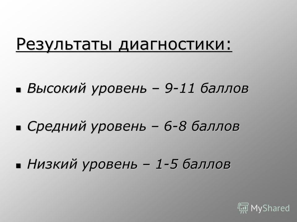 Результаты диагностики: Высокий уровень – 9-11 баллов Средний уровень – 6-8 баллов Низкий уровень – 1-5 баллов