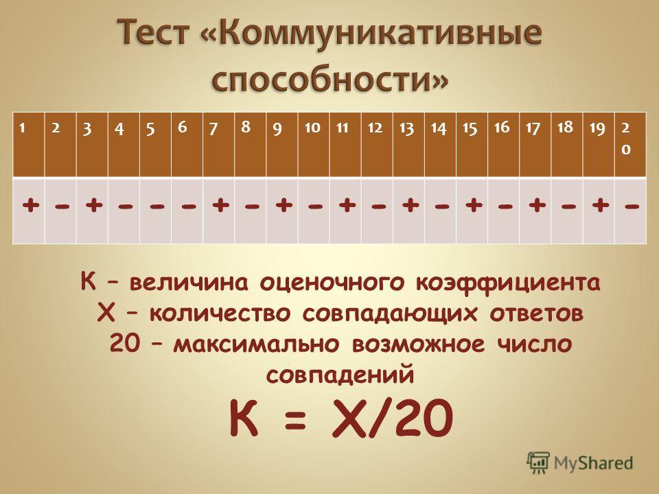 123456789101112131415161718192020 +-+---+-+-+-+-+-+-+- К – величина оценочного коэффициента Х – количество совпадающих ответов 20 – максимально возможное число совпадений К = Х/20