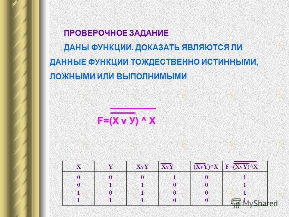 ПРОВЕРОЧНОЕ ЗАДАНИЕ ДАНЫ ФУНКЦИИ. ДОКАЗАТЬ ЯВЛЯЮТСЯ ЛИ ДАННЫЕ ФУНКЦИИ ТОЖДЕСТВЕННО ИСТИННЫМИ, ЛОЖНЫМИ ИЛИ ВЫПОЛНИМЫМИ F=(Х v У) ^ Х XYXvY (XvY)^X F=(XvY)^X 00110011 01010101 01110111 10001000 00000000 11111111