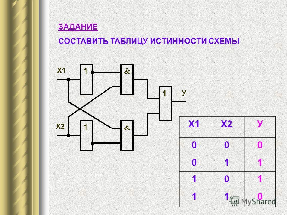Как составлять логические схемы для таблицы истинности