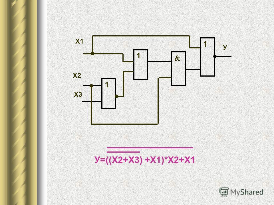 1 1 1 У Х1 Х2 Х3 У=((Х2+Х3) +Х1)*Х2+Х1