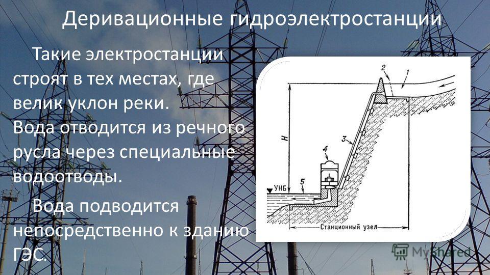 Деривационные гидроэлектростанции Такие электростанции строят в тех местах, где велик уклон реки. Вода отводится из речного русла через специальные водоотводы. Вода подводится непосредственно к зданию ГЭС.