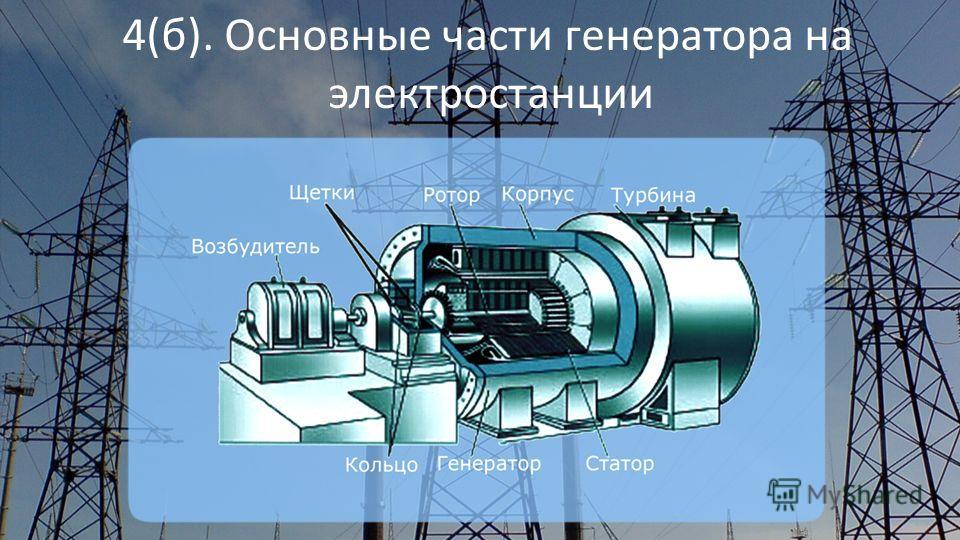 4(б). Основные части генератора на электростанции