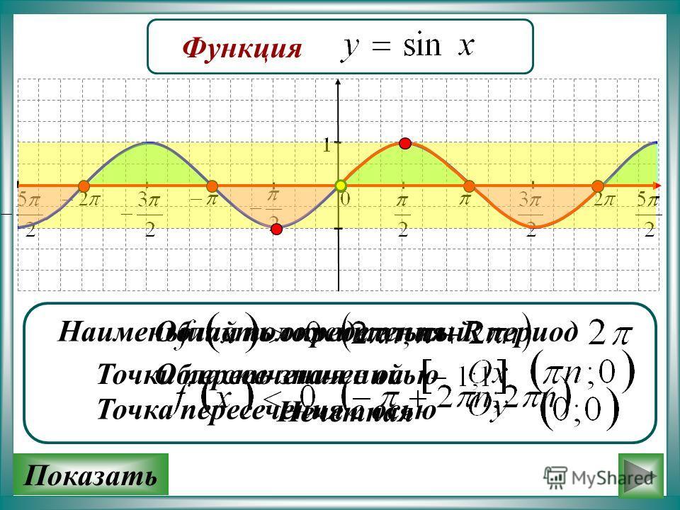 Функция Область определения Область значений Нечетная RНаименьший положительный период Точки пересечения с осью Точка пересечения с осью Показать