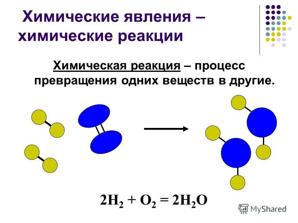 Явления природы Физические Химические