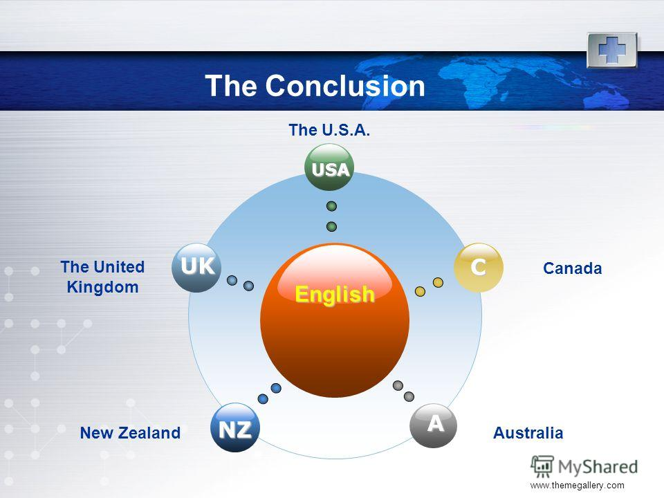 www.themegallery.com The Conclusion English USA NZ C A UK The United Kingdom The U.S.A. Canada New ZealandAustralia