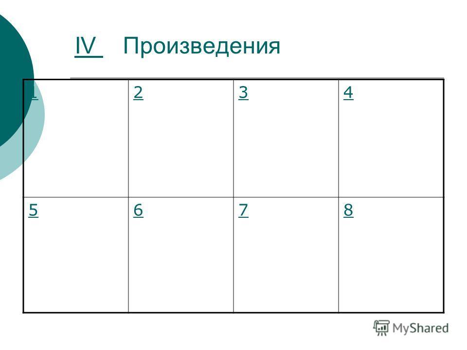 IV IV Произведения 1234 5678