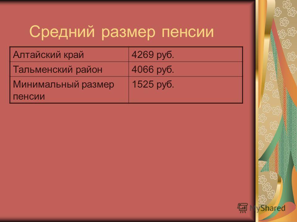 Средний размер пенсии Алтайский край4269 руб. Тальменский район4066 руб. Минимальный размер пенсии 1525 руб.