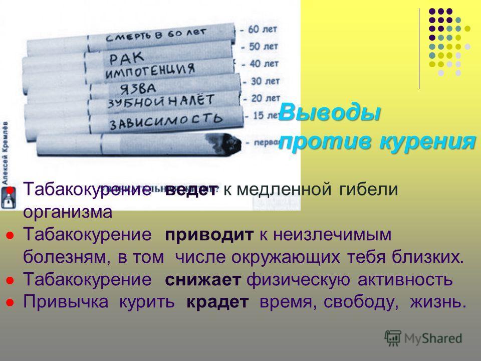 Выводы против курения Табакокурение ведет к медленной гибели организма Табакокурение приводит к неизлечимым болезням, в том числе окружающих тебя близких. Табакокурение снижает физическую активность Привычка курить крадет время, свободу, жизнь.